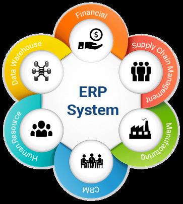 برنامج محاسبي ERPماهو