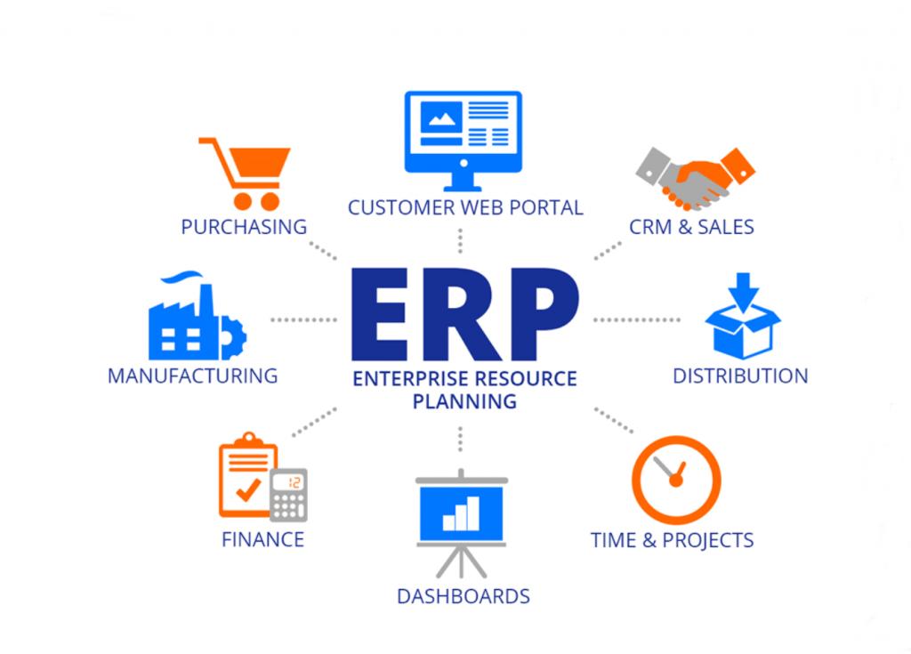 برنامج ERP